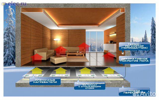 chauffage electrique dappoint performant demande devis travaux poitiers montpellier tours. Black Bedroom Furniture Sets. Home Design Ideas