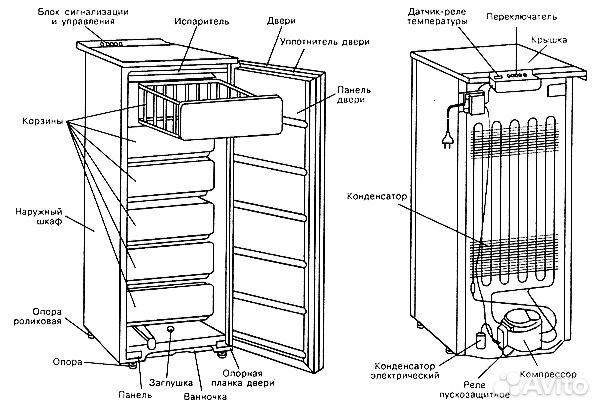 саратов холодильник 1615 м инструкция - фото 2